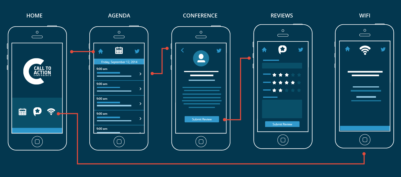 Announcing the call to action conference app inside Building designing app
