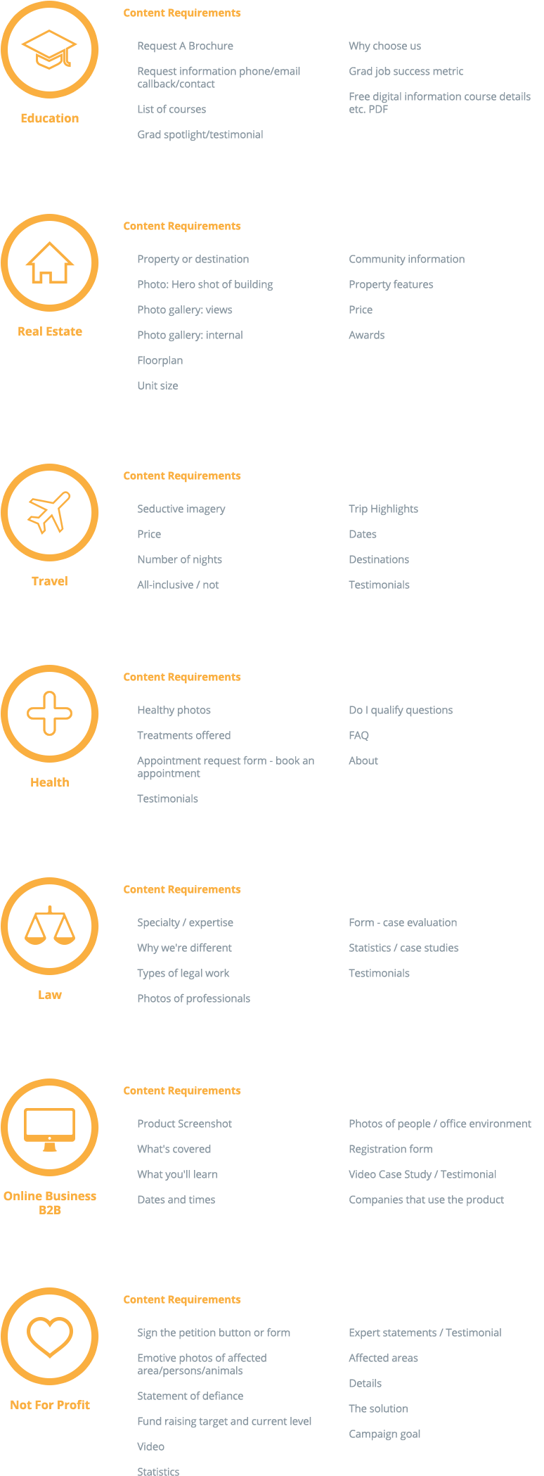 unbounce-templates-industry-matrix